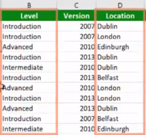 Image showing 2 more columns with repeat course levels and locations